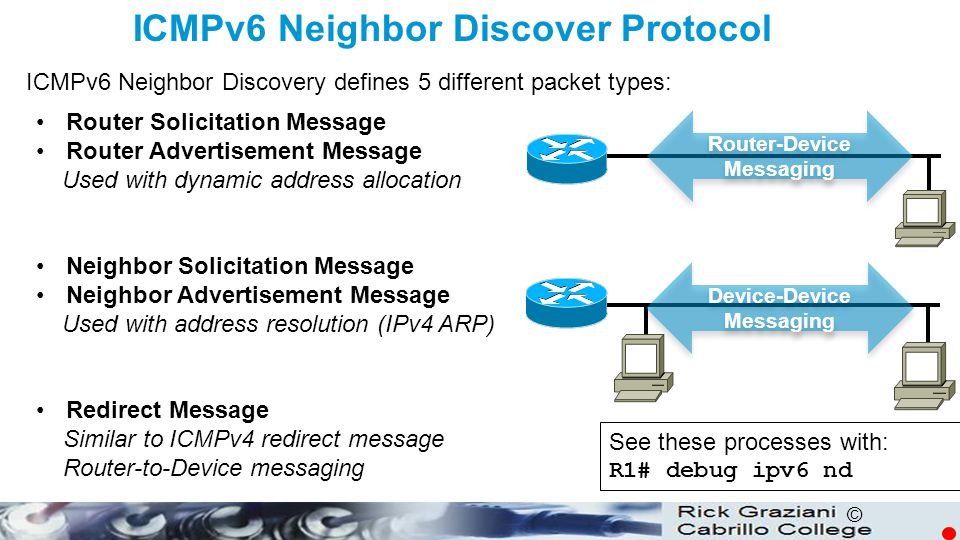 © ICMPv6 Neighbor Discover Protocol Router Solicitation Message Router Advertisement Message Used with dynamic address allocation Neighbor Solicitatio