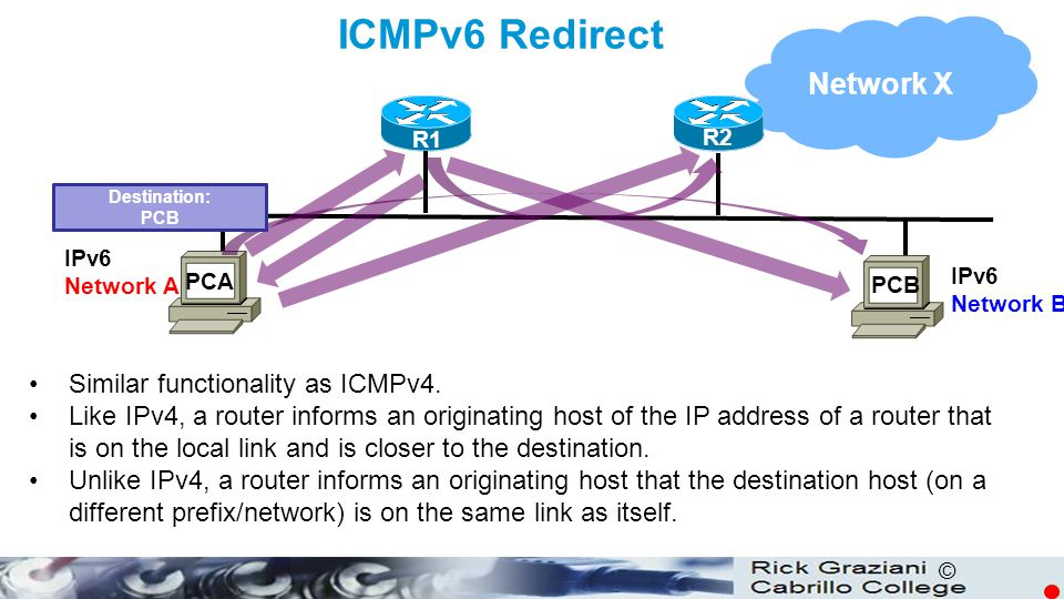 © ICMPv6 Redirect Similar functionality as ICMPv4. Like IPv4, a router informs an originating host of the IP address of a router that is on the local
