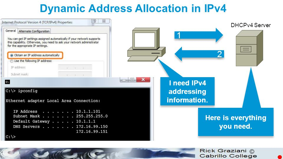 © Dynamic Address Allocation in IPv4 DHCPv4 Server 1 1 2 2 I need IPv4 addressing information. Here is everything you need.