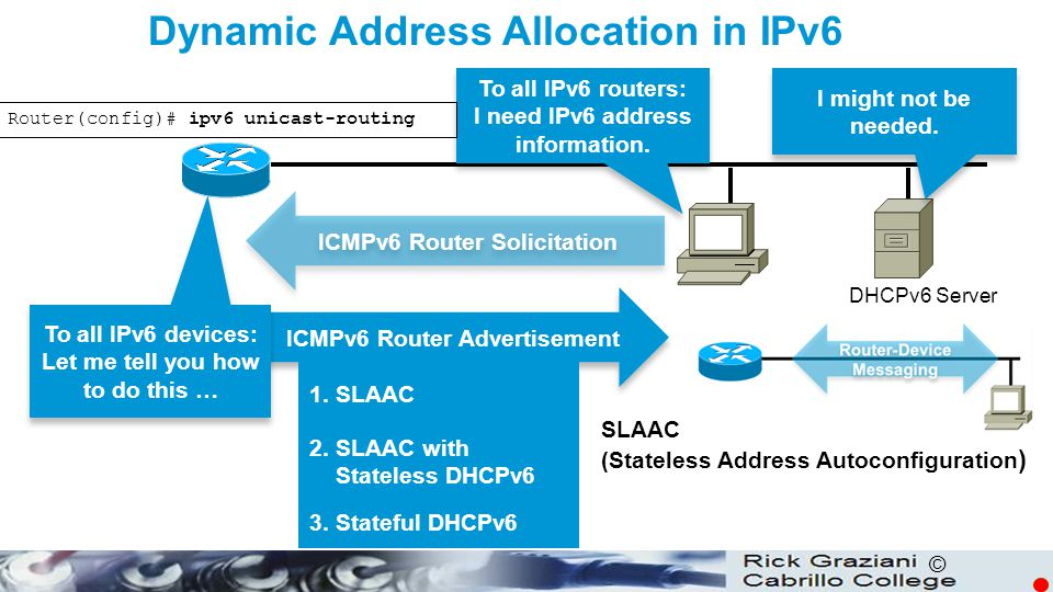 © RA Message Options DHCPv6 Server ICMPv6 Router Advertisement Option 1, 2, or 3 ICMPv6 Router Advertisement Option 1, 2, or 3 Configuring Flags discussed in Lesson 8.