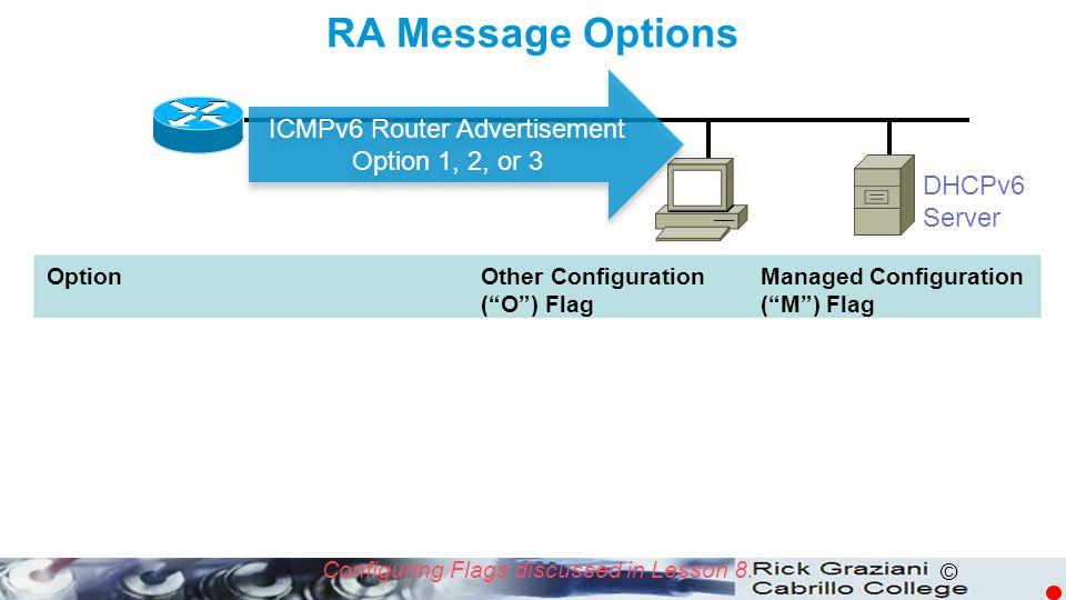 © PC1 PC2 Neighbor Advertisement 4 4 Neighbor Solicitation 1 1 Neighbor Solicitation and Neighbor Advertisement 2001:DB8:CAFE:1::100/64 MAC Address 00-21-9B-D9-C6-44 Neighbor Cache 2001:DB8:CAFE:1::200/64 FF02::1:FF00:200 (Solicited Node Multicast) MAC Address 00-1B-24-04-A2-1E ICMPv6: Neighbor Solicitation/Advertisement NS: MulticastNS: Solicited Node Multicast Ethernet IPv6 Header PC1> ping 2001:DB8:CAFE:1::200 2 2 5 5 3 3 NA: Unicast