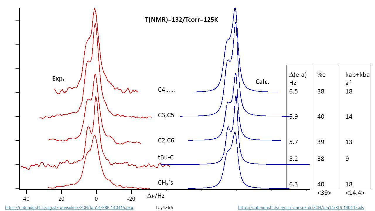 T(NMR)=132/Tcorr=125K C4…… C3,C5 C2,C6 tBu-C CH 3 ´s https://notendur.hi.is/agust/rannsoknir/SCH/Jan14/PXP-140415.pxphttps://notendur.hi.is/agust/rannsoknir/SCH/Jan14/PXP-140415.pxp; Lay4,Gr5  /Hz Calc.