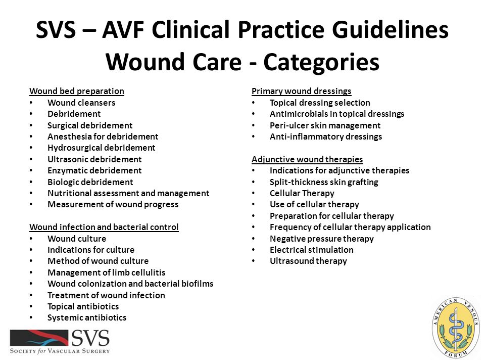 SVS – AVF Clinical Practice Guidelines Wound Care - Categories Wound bed preparation Wound cleansers Debridement Surgical debridement Anesthesia for d