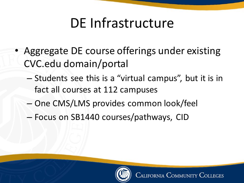 "DE Infrastructure Aggregate DE course offerings under existing CVC.edu domain/portal – Students see this is a ""virtual campus"", but it is in fact all"