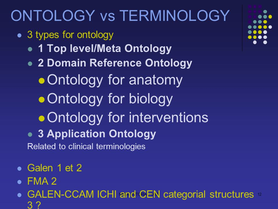 MIE06 TUTORIAL USE12 ONTOLOGY vs TERMINOLOGY 3 types for ontology 1 Top level/Meta Ontology 2 Domain Reference Ontology Ontology for anatomy Ontology for biology Ontology for interventions 3 Application Ontology Related to clinical terminologies Galen 1 et 2 FMA 2 GALEN-CCAM ICHI and CEN categorial structures 3 ?