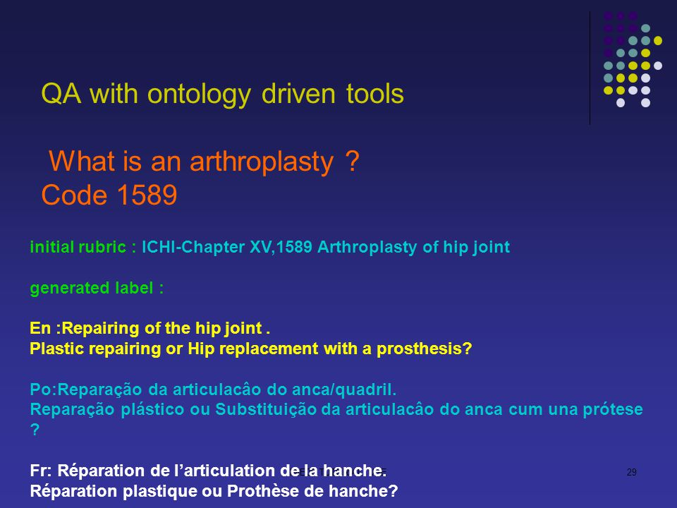 MIE06 TUTORIAL USE29 initial rubric : ICHI-Chapter XV,1589 Arthroplasty of hip joint generated label : En :Repairing of the hip joint.