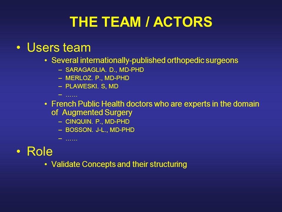 THE TEAM / ACTORS Users team Several internationally-published orthopedic surgeons –SARAGAGLIA.