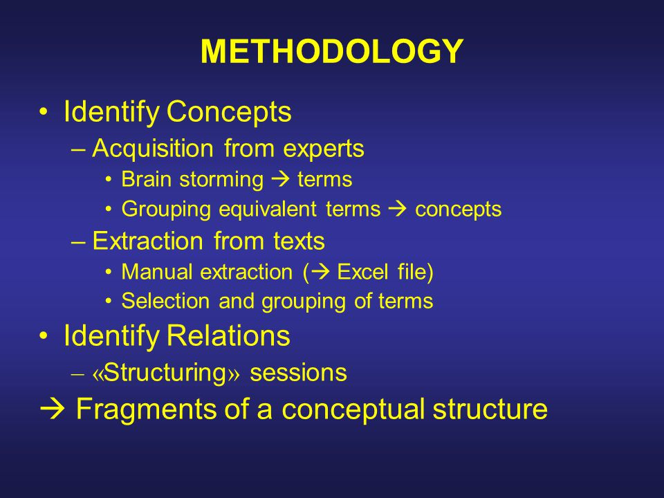 METHODOLOGY Identify Concepts –Acquisition from experts Brain storming  terms Grouping equivalent terms  concepts –Extraction from texts Manual extraction (  Excel file) Selection and grouping of terms Identify Relations –« Structuring » sessions  Fragments of a conceptual structure