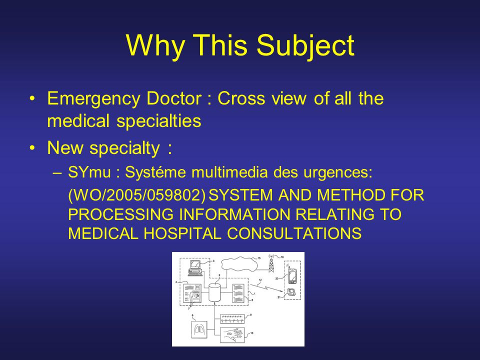 Why This Subject Emergency Doctor : Cross view of all the medical specialties New specialty : –SYmu : Systéme multimedia des urgences: (WO/2005/059802) SYSTEM AND METHOD FOR PROCESSING INFORMATION RELATING TO MEDICAL HOSPITAL CONSULTATIONS