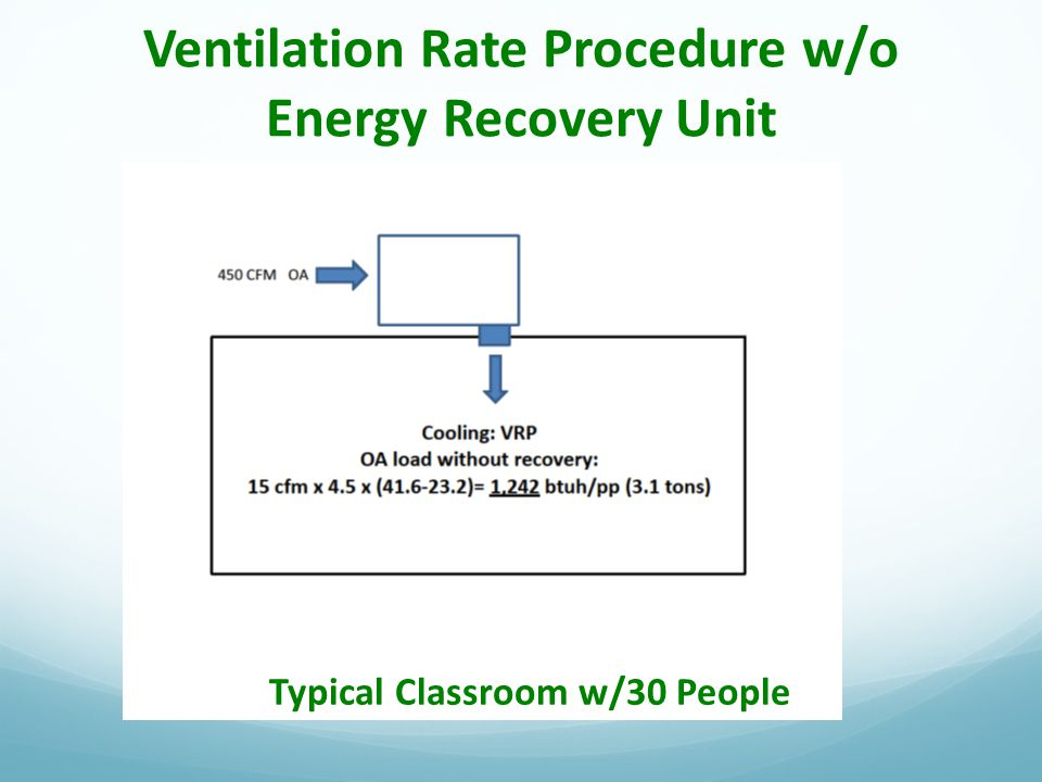 Ventilation Rate Procedure w/o Energy Recovery Unit Typical Classroom w/30 People