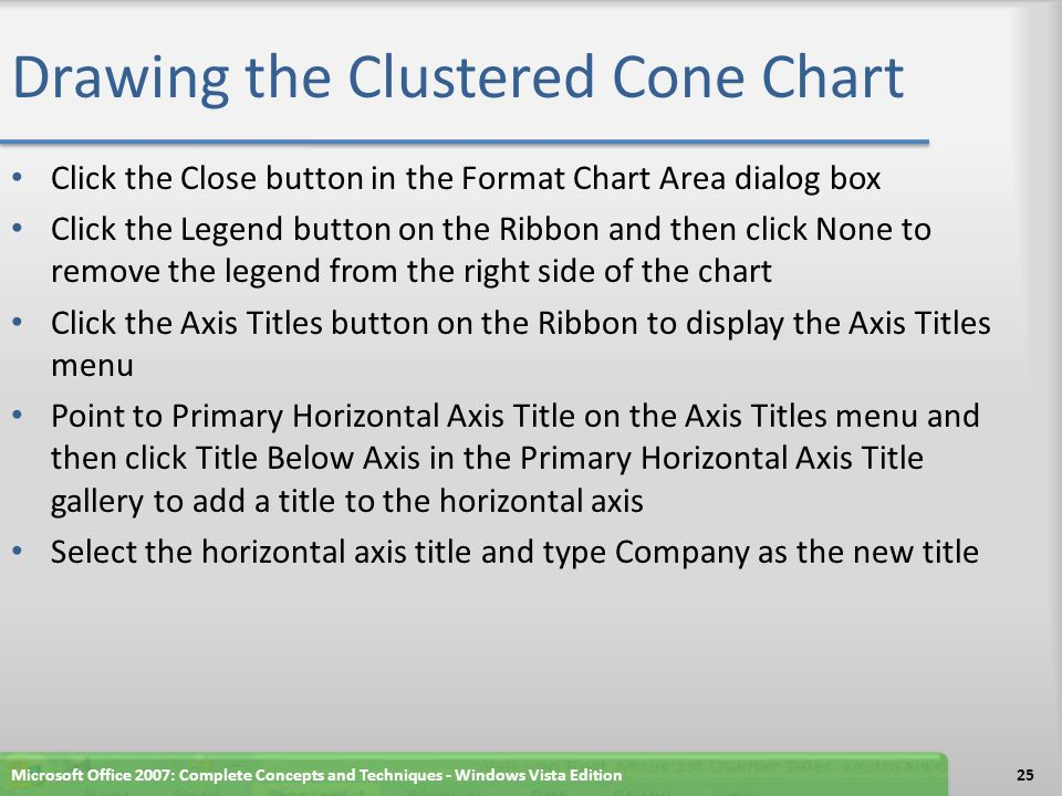 Drawing the Clustered Cone Chart Click the Close button in the Format Chart Area dialog box Click the Legend button on the Ribbon and then click None