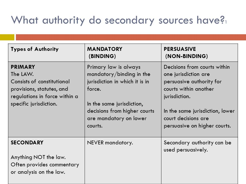 What authority do secondary sources have.