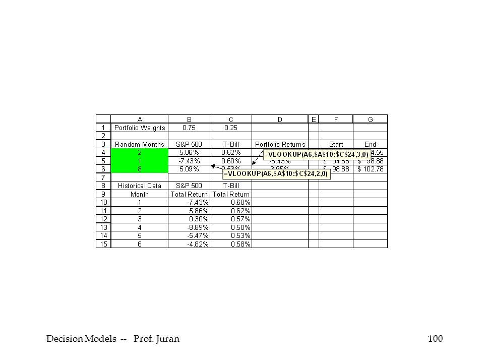 Decision Models -- Prof. Juran100