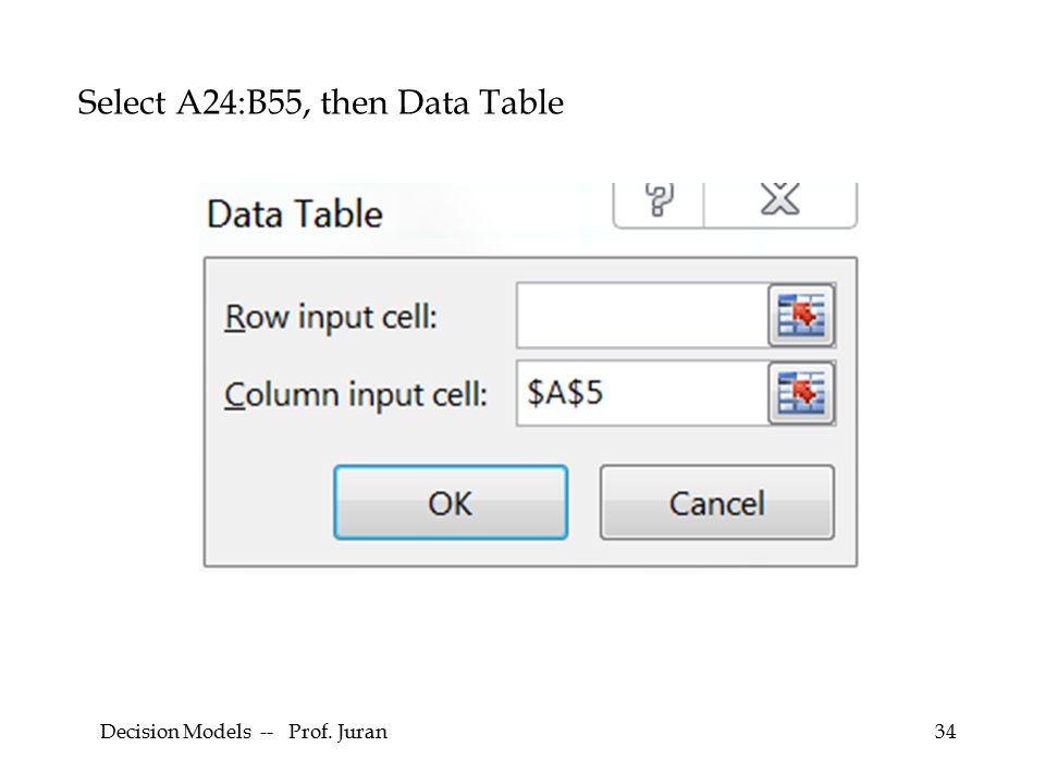 Decision Models -- Prof. Juran34 Select A24:B55, then Data Table