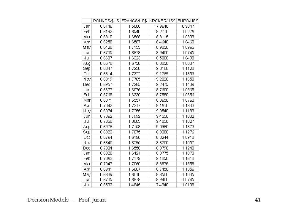 Decision Models -- Prof. Juran41
