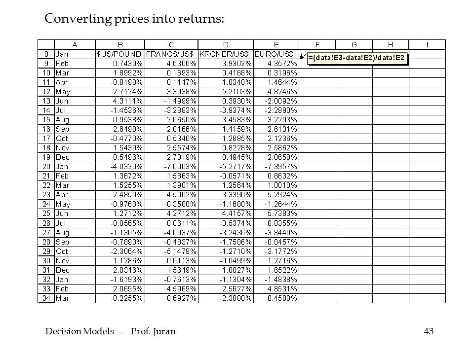 Decision Models -- Prof. Juran43 Converting prices into returns: