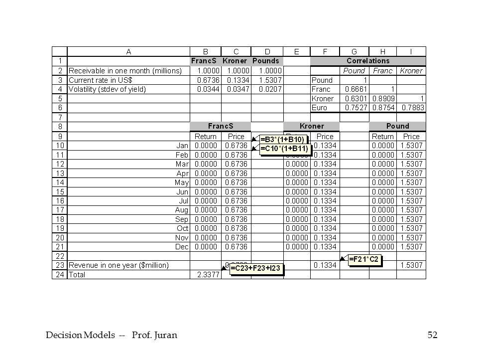 Decision Models -- Prof. Juran52