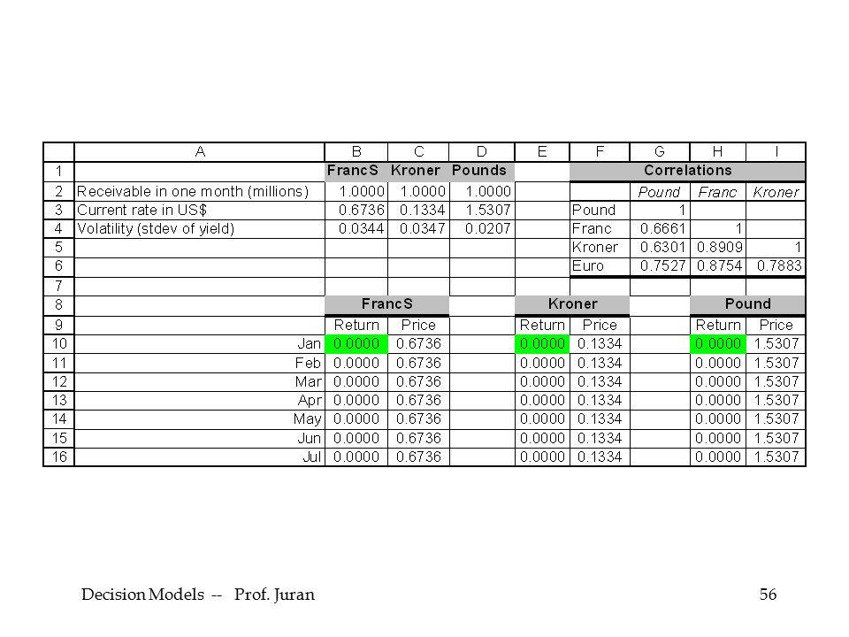 Decision Models -- Prof. Juran56