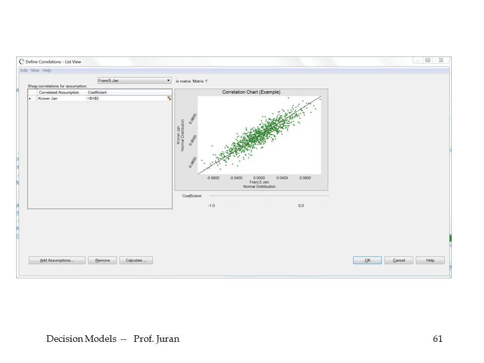 Decision Models -- Prof. Juran61