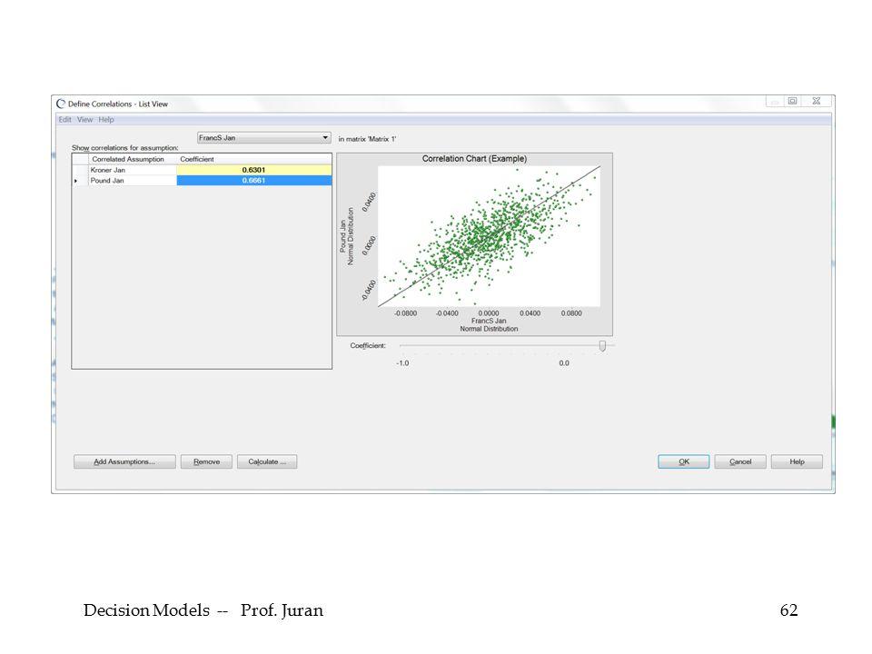 Decision Models -- Prof. Juran62