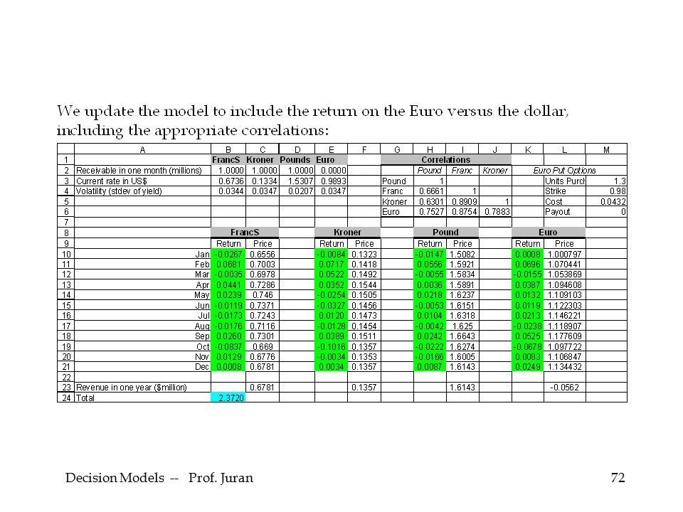 Decision Models -- Prof. Juran72
