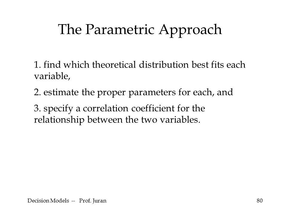 Decision Models -- Prof. Juran80 The Parametric Approach 1.