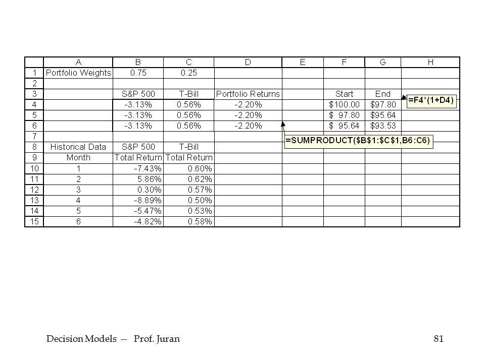 Decision Models -- Prof. Juran81