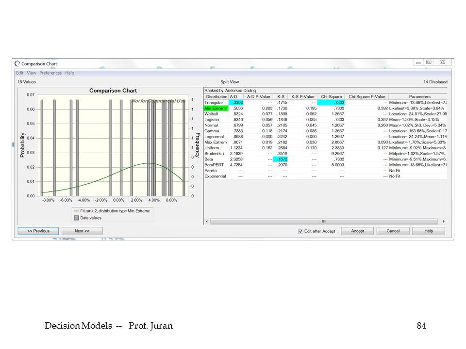 Decision Models -- Prof. Juran84