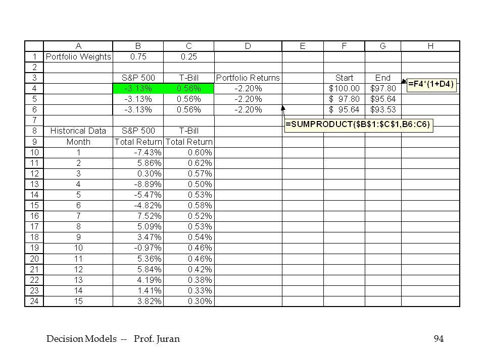 Decision Models -- Prof. Juran94