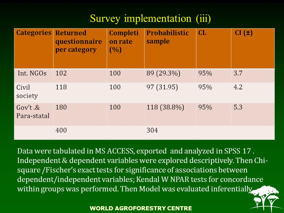 WORLD AGROFORESTRY CENTRE Survey implementation (iii) CategoriesReturned questionnaire per category Completi on rate (%) Probabilistic sample CL CI (±) Int.