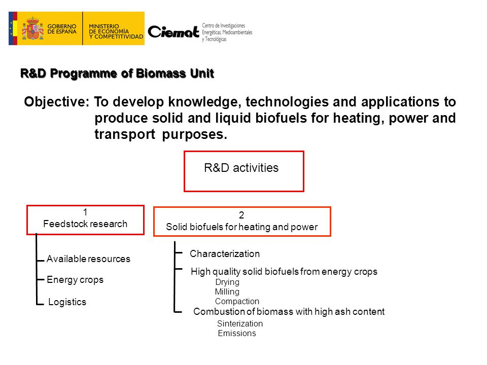 R&D Programme of Biomass Unit 1 Feedstock research R&D activities Available resources Energy crops Logistics 2 Solid biofuels for heating and power Hi