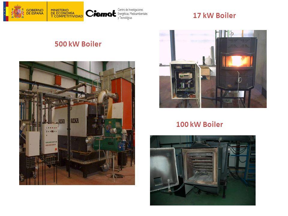 17 kW Boiler 100 kW Boiler 500 kW Boiler