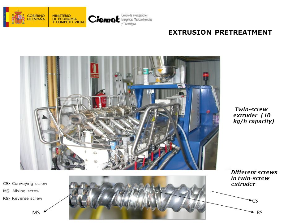 EXTRUSION PRETREATMENT Twin-screw extruder (10 kg/h capacity) Different screws in twin-screw extruder CS CS- Conveying screw MS MS- Mixing screw RS RS- Reverse screw CS RSMS