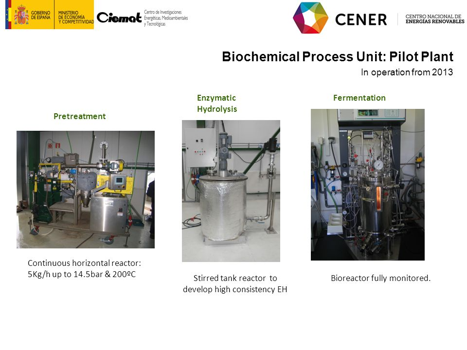 Biochemical Process Unit: Pilot Plant In operation from 2013 Continuous horizontal reactor: 5Kg/h up to 14.5bar & 200ºC Bioreactor fully monitored.