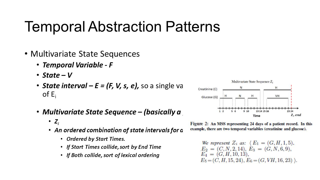 Temporal Abstraction Patterns What is a pattern.