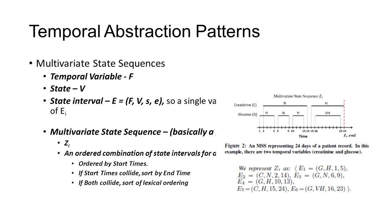 Mining Algorithm Naïve Counting Algorithm.