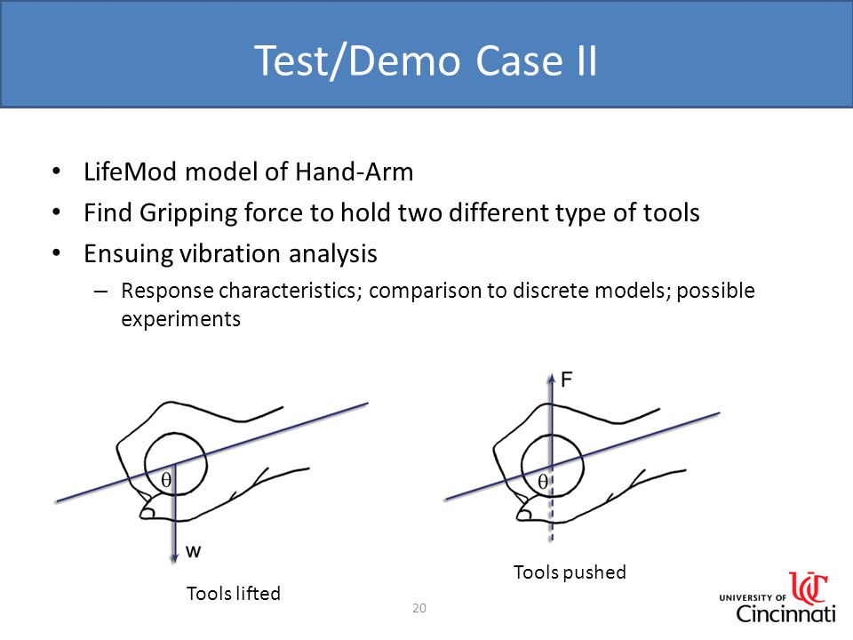 Test/Demo Case II LifeMod model of Hand-Arm Find Gripping force to hold two different type of tools Ensuing vibration analysis – Response characteristics; comparison to discrete models; possible experiments 20 Tools lifted Tools pushed
