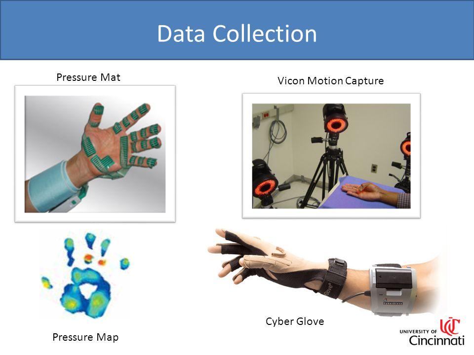 Data Collection Pressure Mat Vicon Motion Capture Cyber Glove Pressure Map