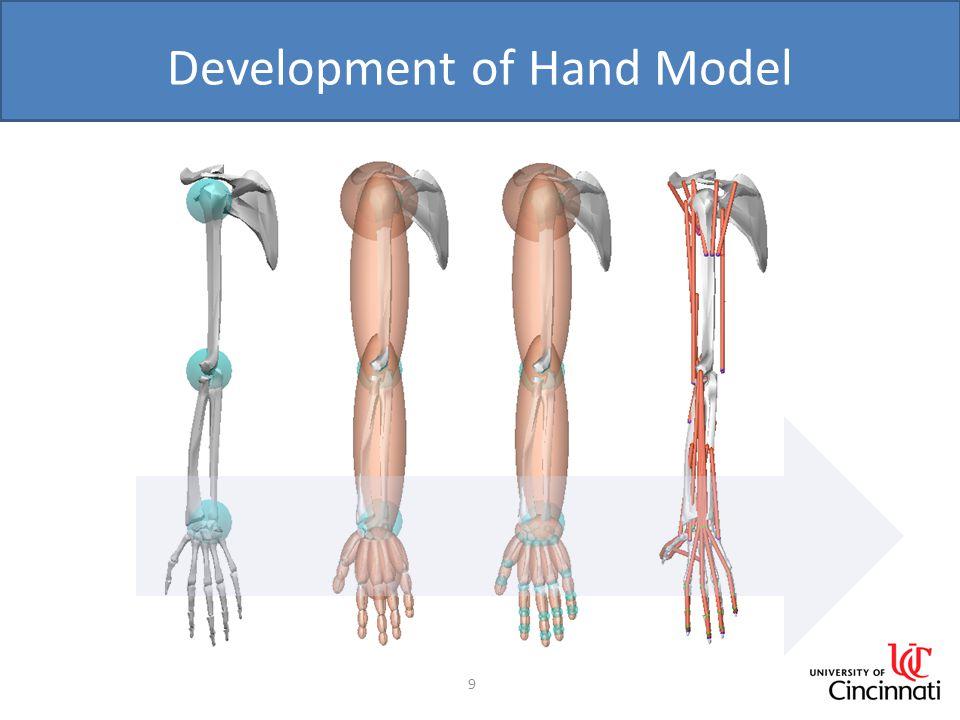 Development of Hand Model 9
