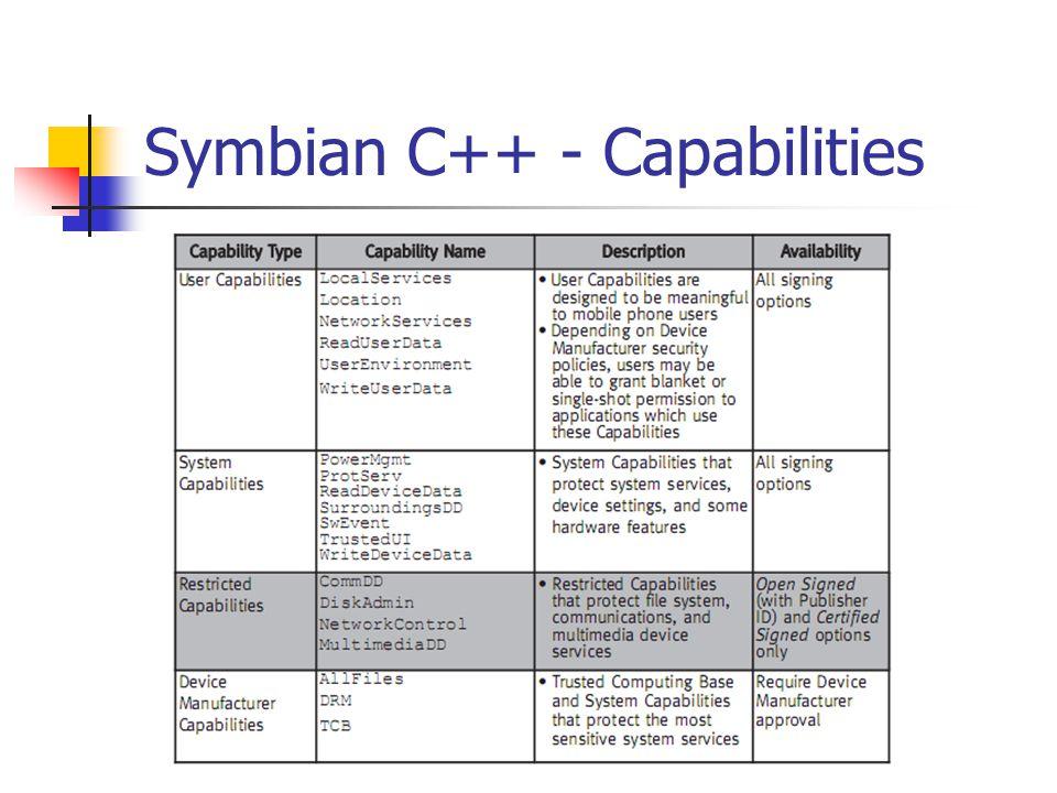 Symbian C++ - Capabilities