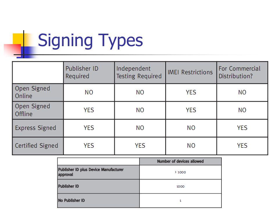 Signing Types