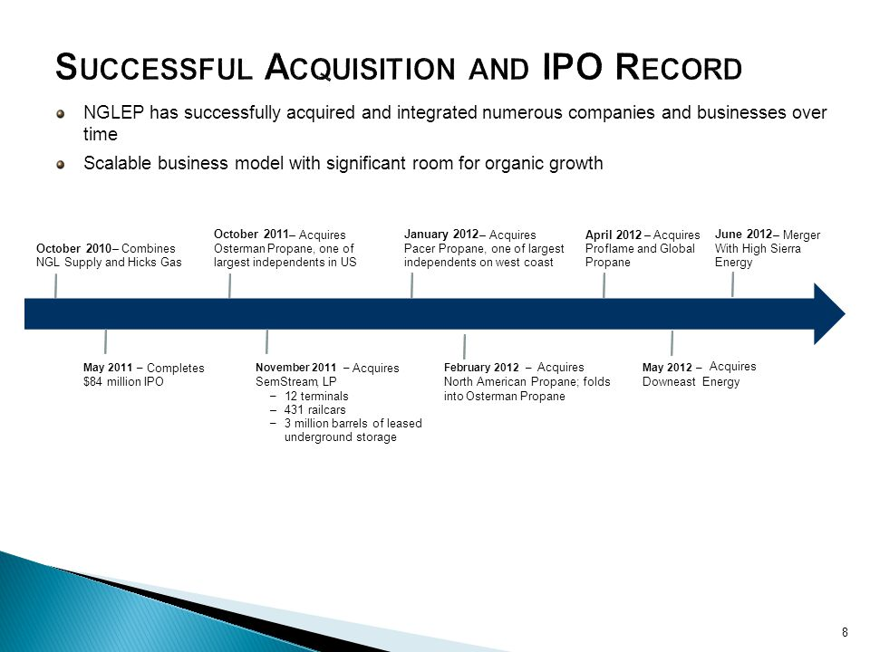 NGLEP has successfully acquired and integrated numerous companies and businesses over time Scalable business model with significant room for organic growth October 2010 –Combines NGL Supply and Hicks Gas May 2011 – Completes $84 million IPO October 2011 –Acquires OstermanPropane, one of largest independents in US November 2011 – Acquires SemStream, LP – 12 terminals –431 railcars – 3 million barrels of leased underground storage February 2012 – Acquires North American Propane; folds intoOstermanPropane January 2012 –Acquires Pacer Propane, one of largest independents on west coast May 2012 – Acquires DowneastEnergy April 2012 –Acquires Proflame and Global Propane 8 June 2012 –Merger With High Sierra Energy