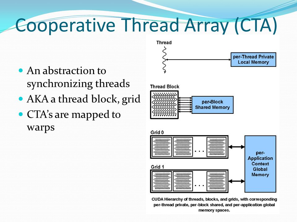 Cooperative Thread Array (CTA) An abstraction to synchronizing threads AKA a thread block, grid CTA's are mapped to warps