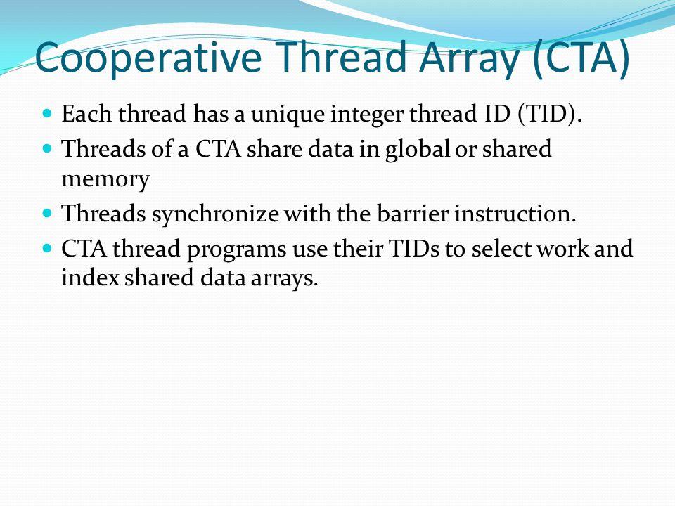 Each thread has a unique integer thread ID (TID).