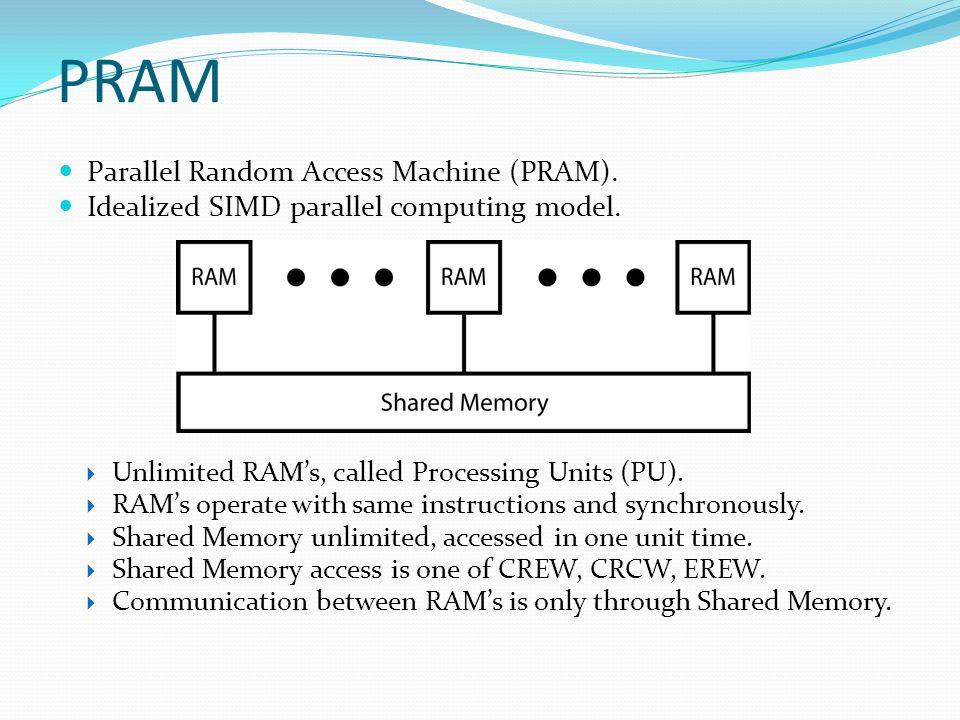 PRAM Parallel Random Access Machine (PRAM). Idealized SIMD parallel computing model.