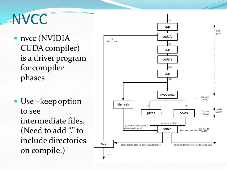 NVCC nvcc (NVIDIA CUDA compiler) is a driver program for compiler phases Use –keep option to see intermediate files.