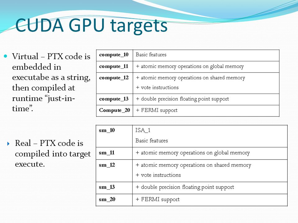 CUDA GPU targets Virtual – PTX code is embedded in executabe as a string, then compiled at runtime just-in- time .