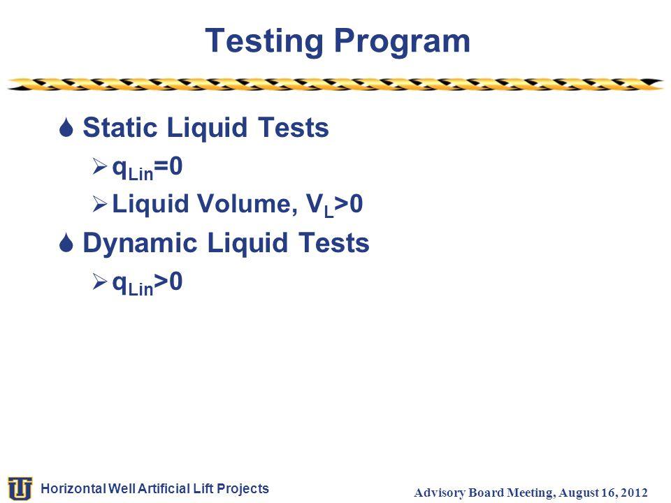 Horizontal Well Artificial Lift Projects Advisory Board Meeting, August 16, 2012 Testing Program  Static Liquid Tests  q Lin =0  Liquid Volume, V L