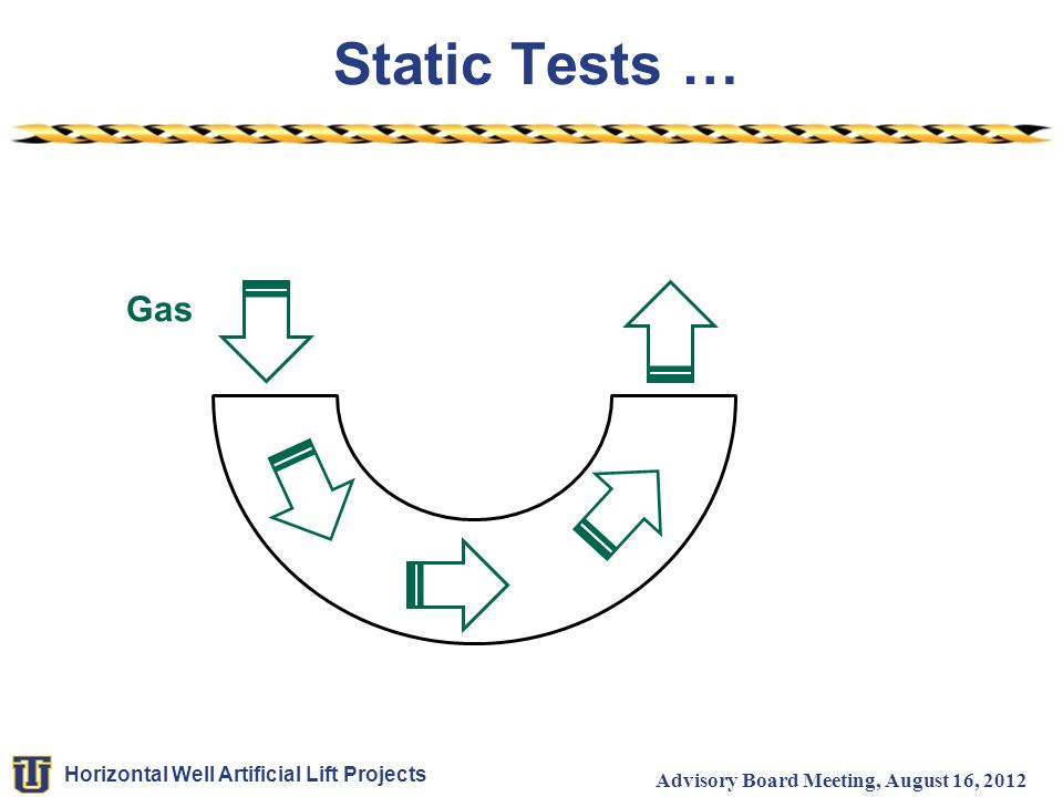 Horizontal Well Artificial Lift Projects Advisory Board Meeting, August 16, 2012 Static Tests … Gas