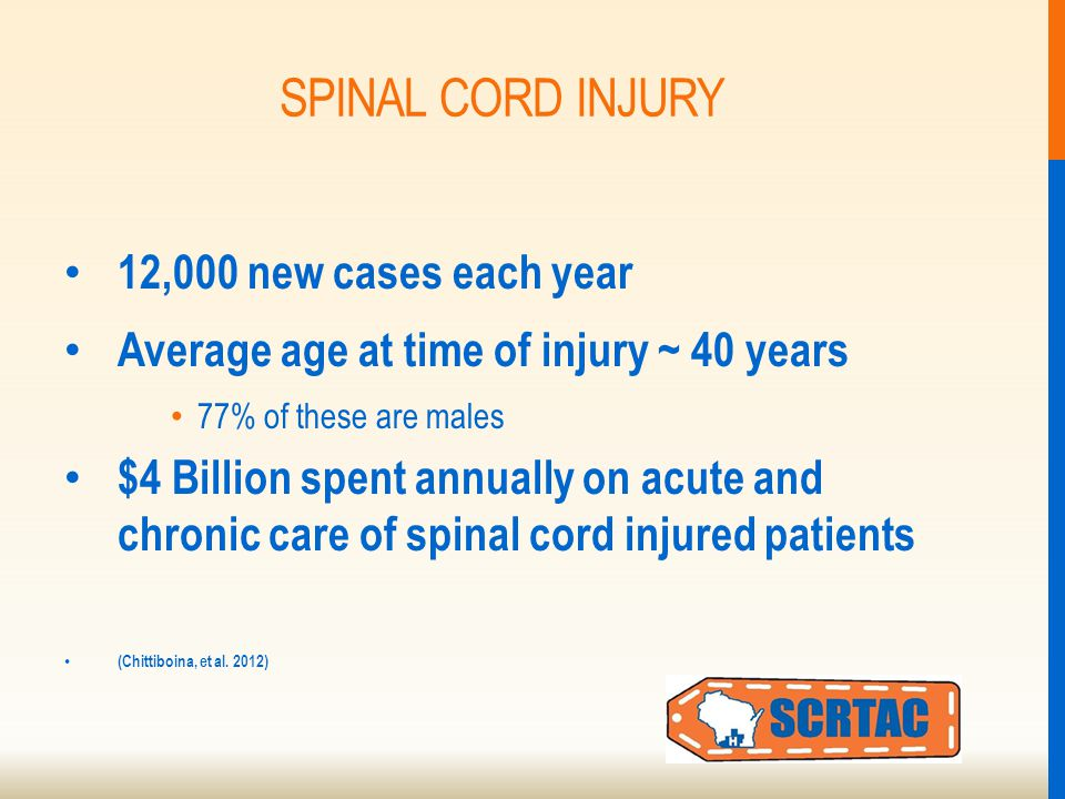 SPINAL CORD INJURY 12,000 new cases each year Average age at time of injury ~ 40 years 77% of these are males $4 Billion spent annually on acute and chronic care of spinal cord injured patients (Chittiboina, et al.